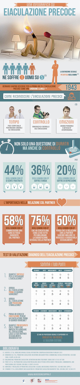 infografica-eiaculazione-precoce