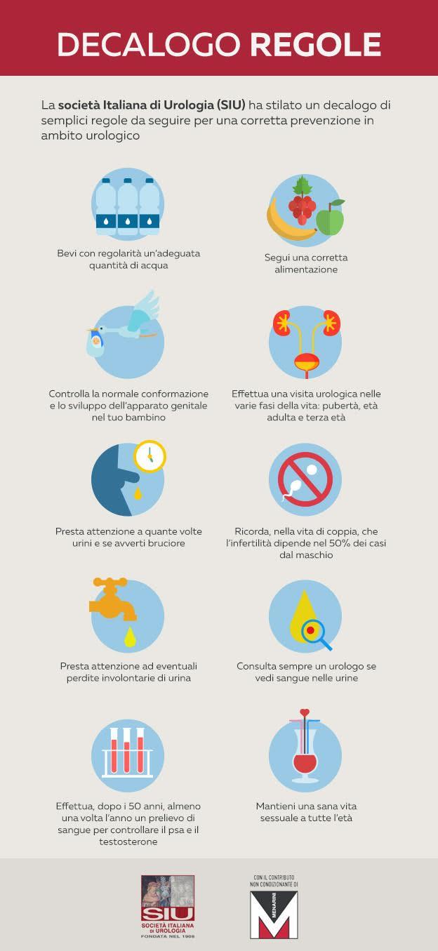 Prevenzione Urologica